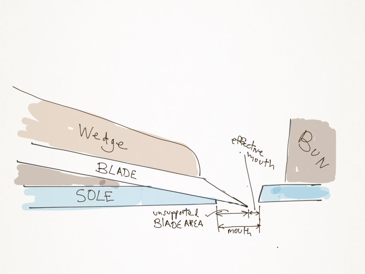 Mitre Planes and the Finest of Mouths: Why? What Evidence? What to Look for When Shopping for Mitre and Shoulder Planes 2