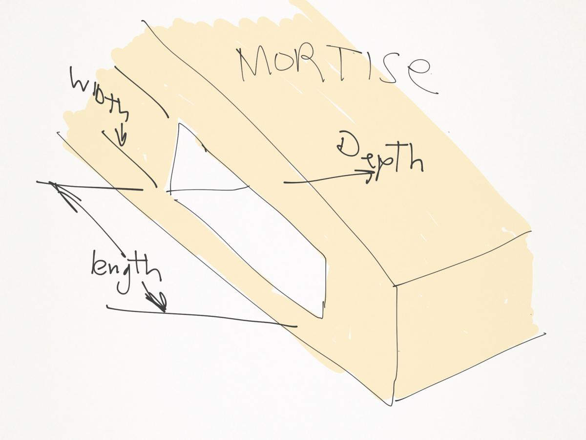 How to Mortise the Moxon Way: Part 2, Chopping the Mortise 2