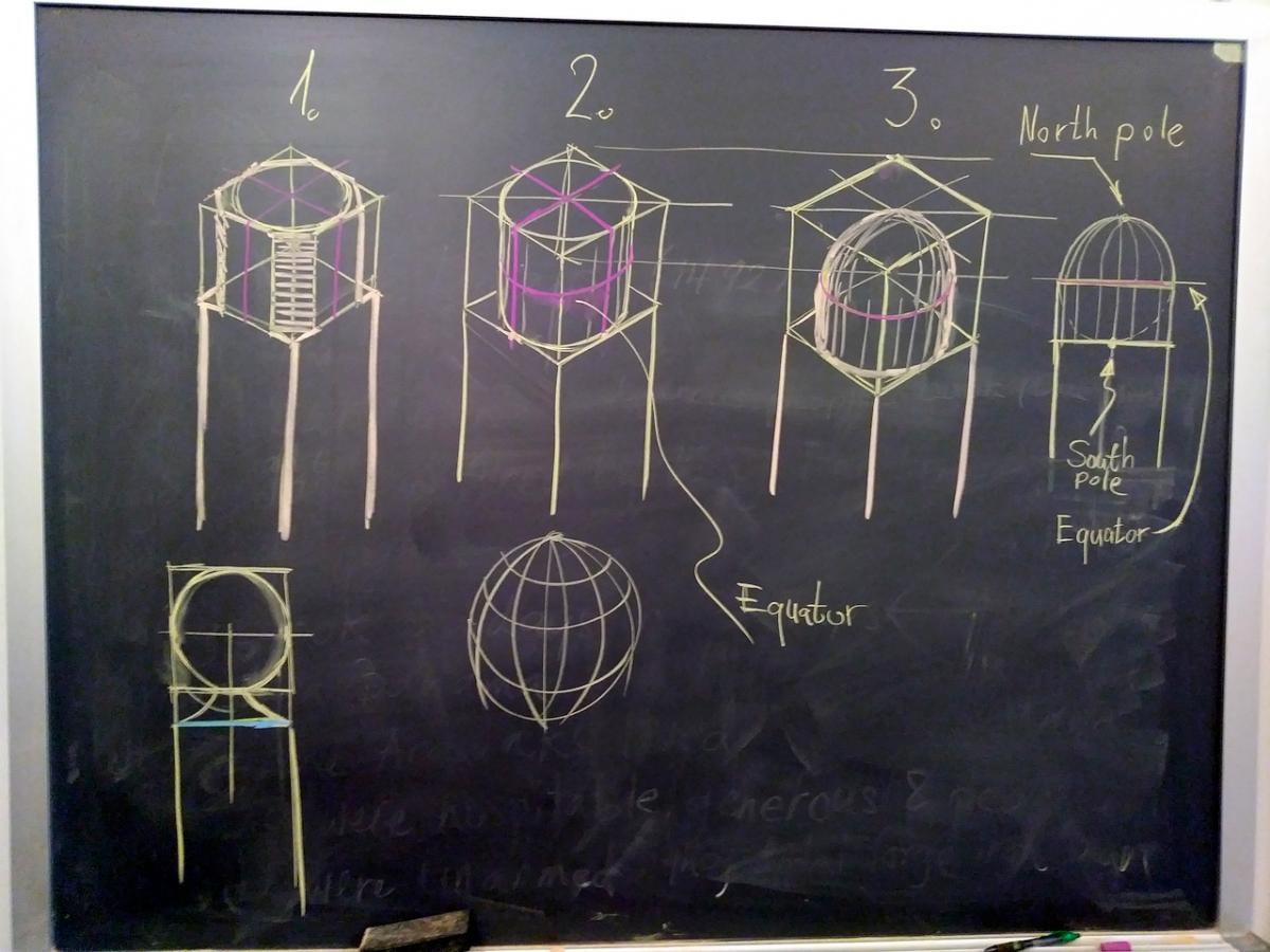 At the beginning of class I drew on our blackboard the sphere project plan. First