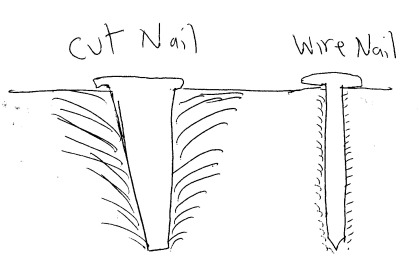 Why Cut Nails Are Better 4
