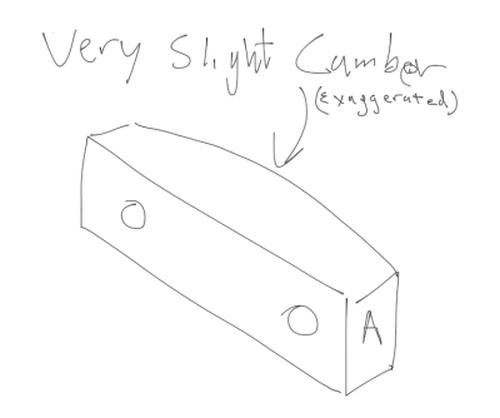 Designing a Moxon Vise 9