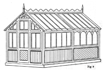 Free Victorian Greenhouse Plans Free Download Pdf