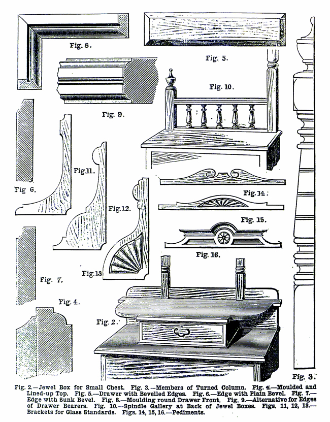 WORK No. 99- Published February 7, 1891 7