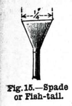 Issue No. 64 - Published June 7, 1890 22