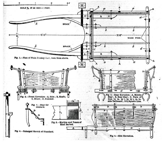 WORK No. 93 - Published December 27, 1890 6