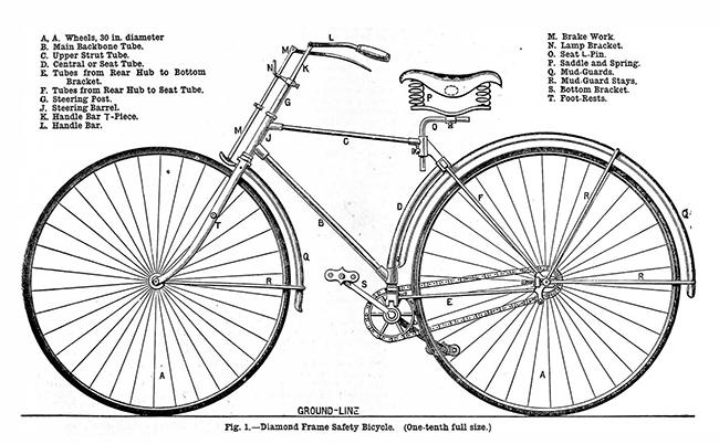 WORK No. 107- Published April 4, 1891 6