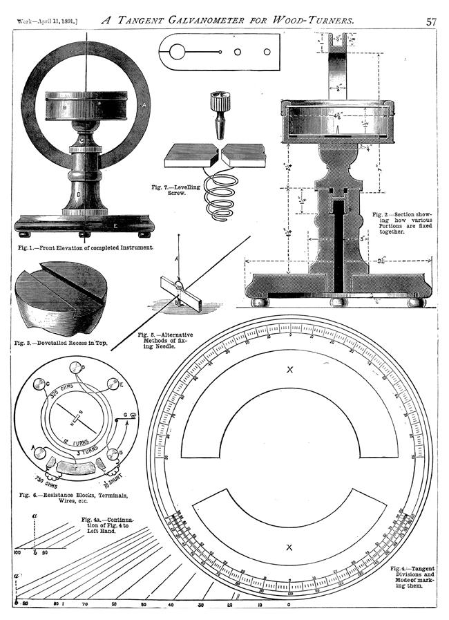 WORK No. 108- Published April 11, 1891 6