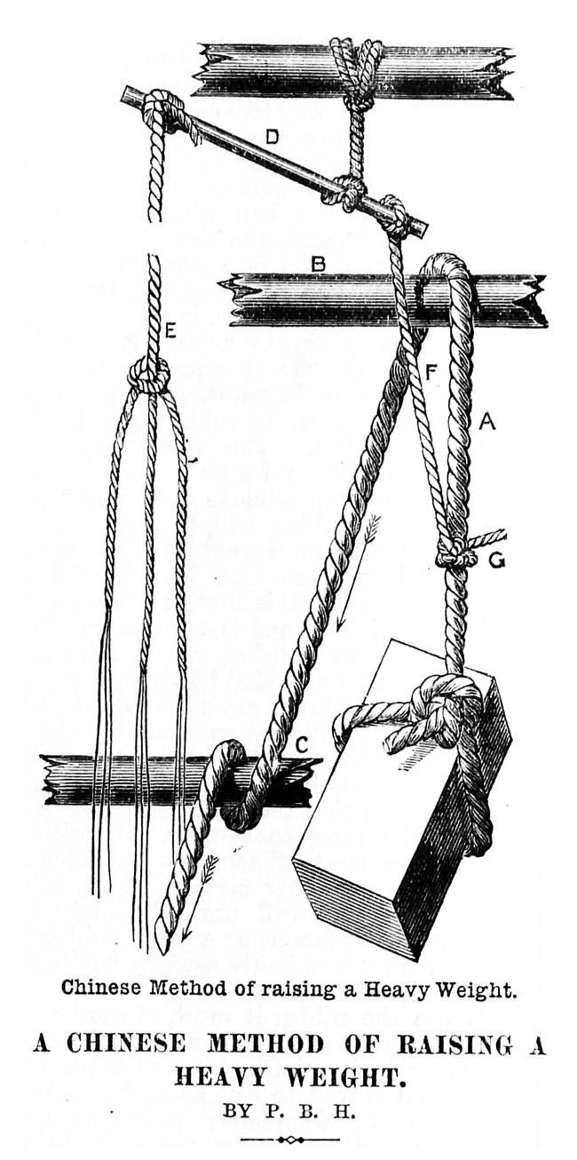 WORK No. 108- Published April 11, 1891 7