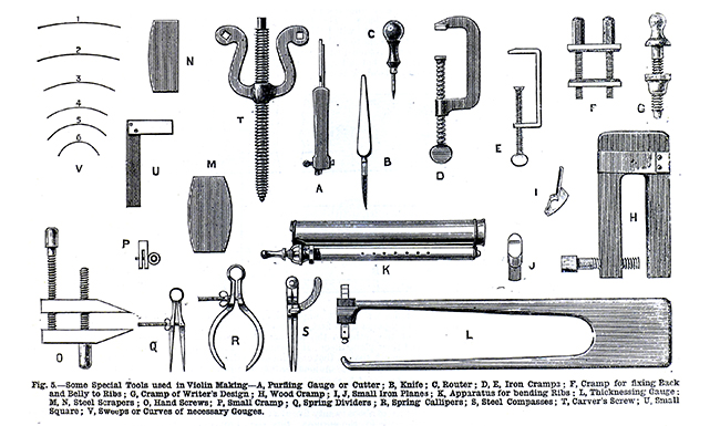 WORK No. 110- Published April 25, 1891 7