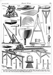 WORK No. 116- Published June 6, 1891 16