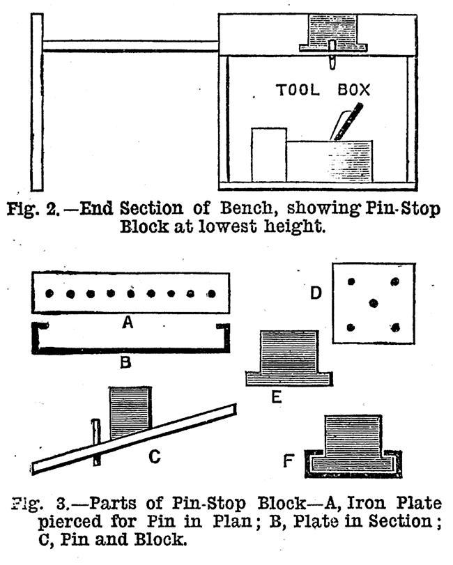 WORK No. 119- Published June 27, 1891 9
