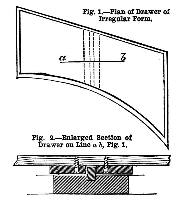 WORK No. 121- Published July 11, 1891 7