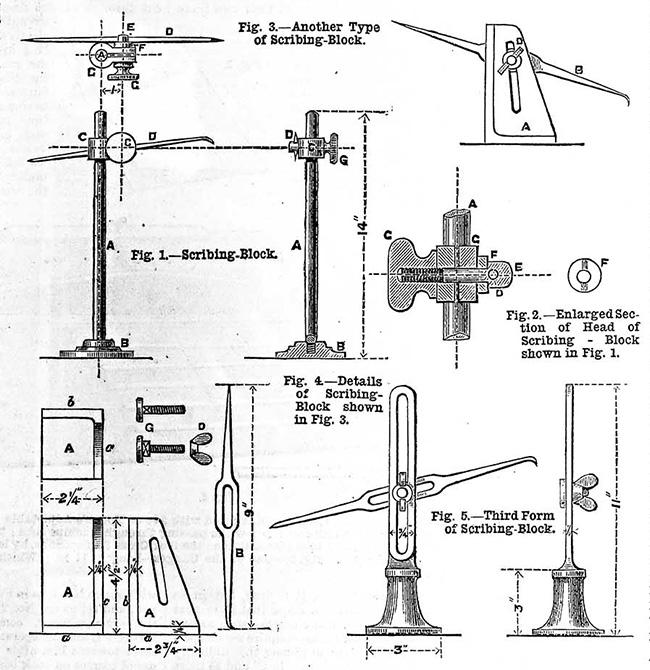 WORK No. 133 - Published October 3, 1891 7