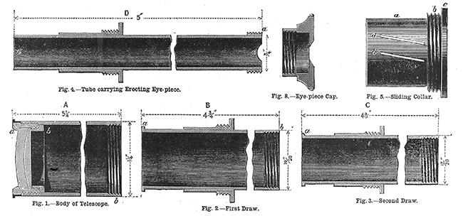 WORK No. 142 - Published December 5, 1891 6