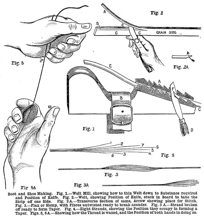 WORK No. 176 - Published July 30 1892  5