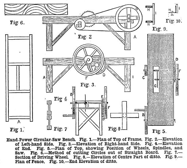 WORK No. 184 - Published September 24 1892  5