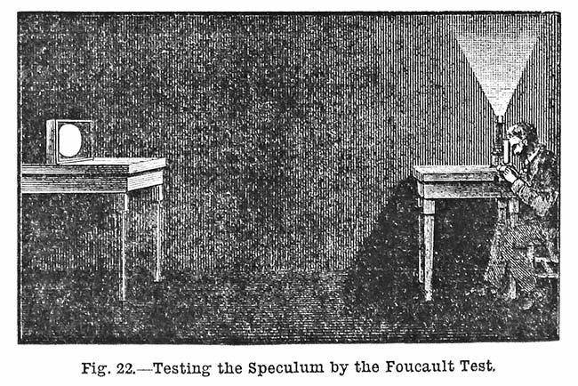 WORK No. 189 - Published October 29 1892  7