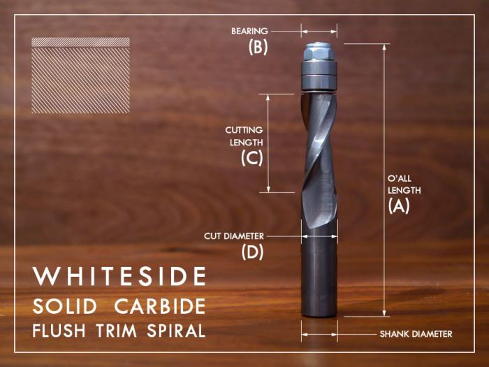 Whiteside Flush Trim Router Bits