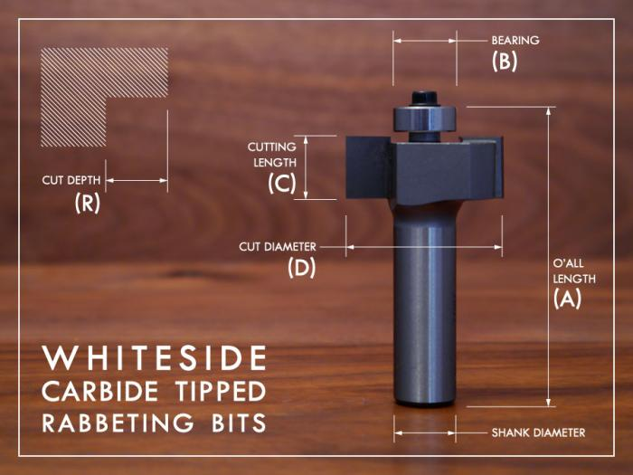 Whiteside Rabbeting Router Bits