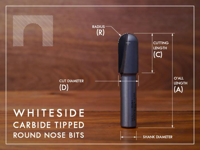 Whiteside Round Nose and Corebox Router Bits