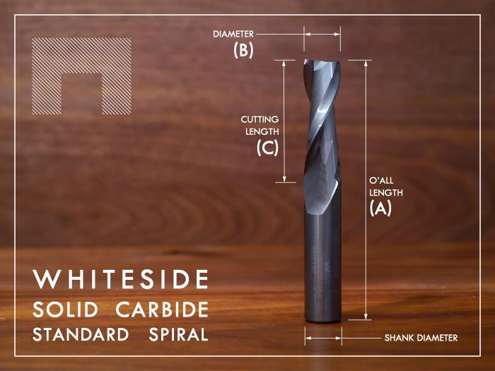 Whiteside Spiral Flute Solid Carbide Router Bits