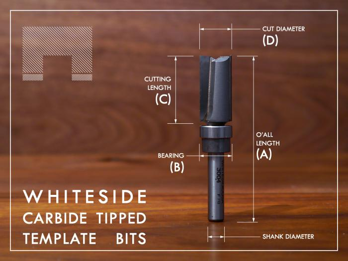 Whiteside Template  Router Bits