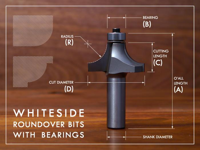 Whiteside Roundover and Roundover and Bead Router Bits
