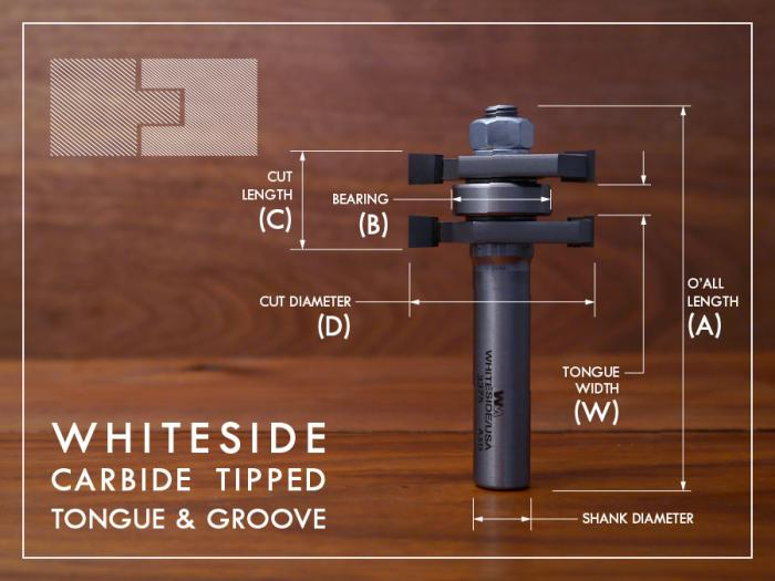 Whiteside Multiside, Tongue and Groove, & Biscuit Router Bits