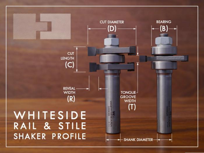 Whiteside Rail and Stile Router Bit Sets