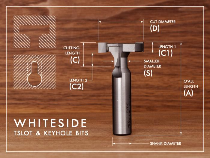 Whiteside T-Slot and Keyhole Router Bits