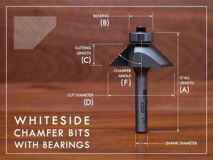 "Chamfer Router Bits by Whiteside - For Edge Bevel Bits (Not 45°)see ""related items"" listed at the bottom of the page"