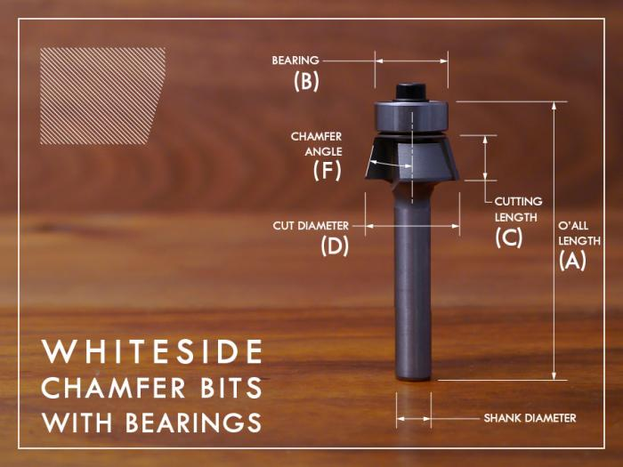 "Edge Bevel Router Bits by Whiteside - For 45° Chamfer bits see ""related items"" listed at the bottom of the page"