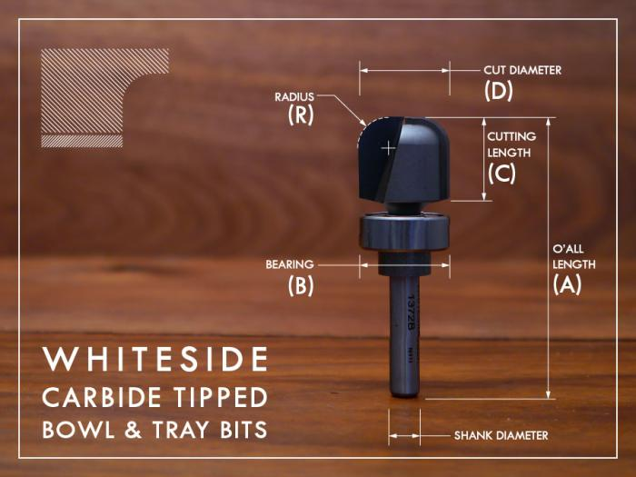 Bowl and Tray Router Bits by Whiteside