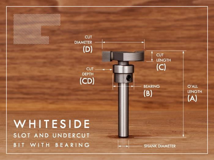 Slot and Undercut Router Bits by Whiteside