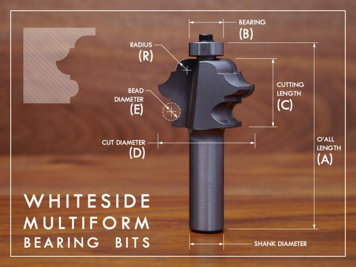 Classic Multiform Router Bits by Whiteside