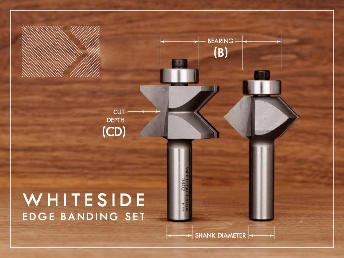 Edge Banding Router Bits by Whiteside