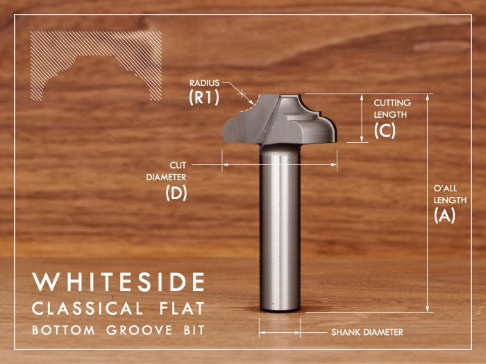 Groove Profile Bits Router Bits by Whiteside