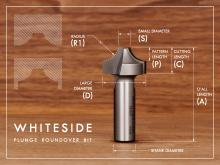 Plunge Roundover and Edge Trim Router Bits by Whiteside